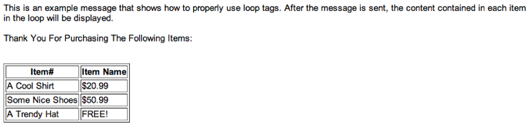 Loop Tag Content Added To A Message