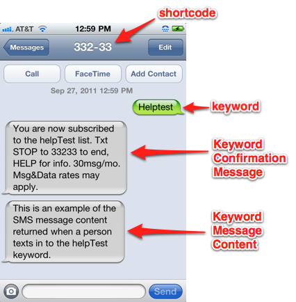 Overview Details For An SMS Message