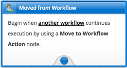 Workflow Add To Workflow